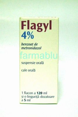 Who Makes Flagyl